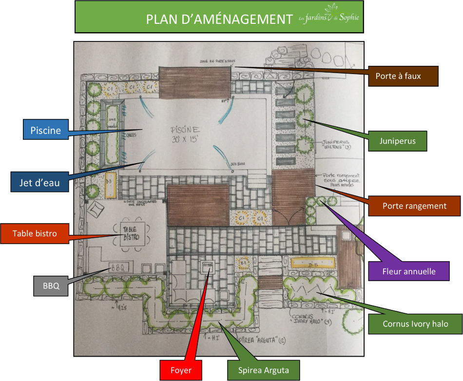 Plan d 39 am nagement les jardins de sophie sp cialiste en for Plan amenagement jardin